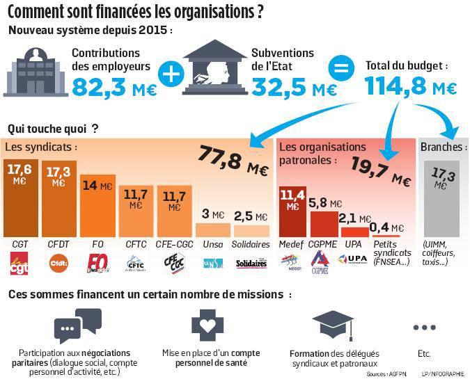 - Unité CGT-Gilets Jaunes ? : Le baiser qui tue... Suivi du coup de jarnac de la CGT contre Annie Lacroix-Riz (Les collabos en actions !)