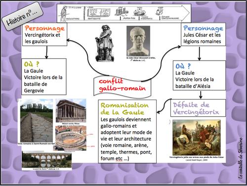 L'Antiquité CE2/CM1