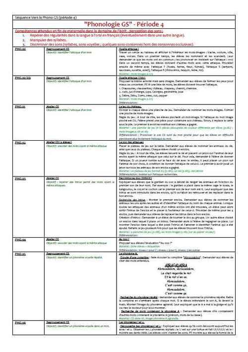 Phonologie GS période 4