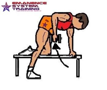 E.S.T Rowing avec un haltere