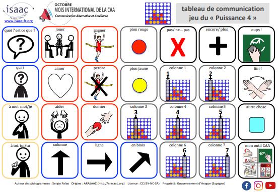Communication en pictogrammes : les ressources d'Isaac Francophone