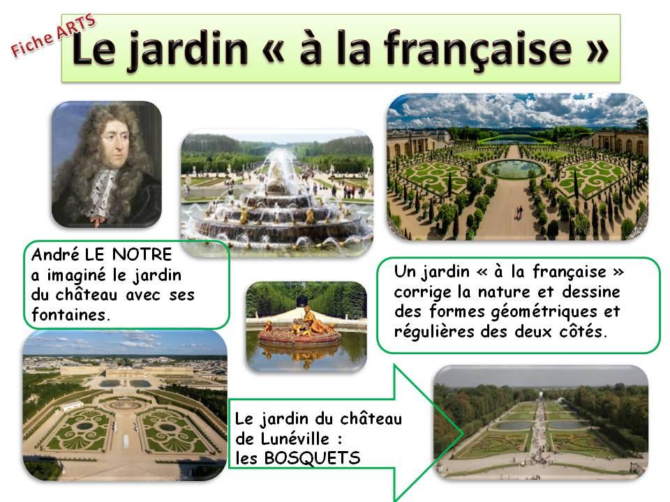 Versail et le poisson lumiere cp la classe de corinne for Jardin 0 la fran9aise