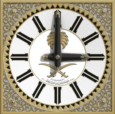 Astrologie sumérienne, grecque, indienne, arabe, bases