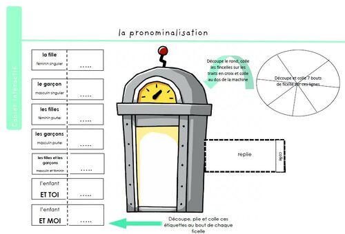 Pronominalisation