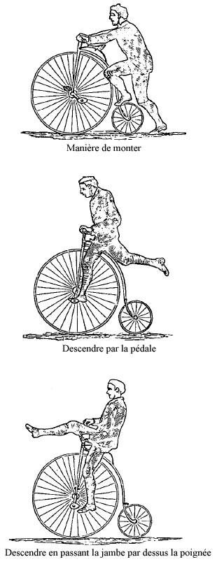 Vélocipédie