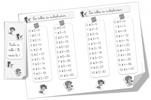Tables de multiplication CE1