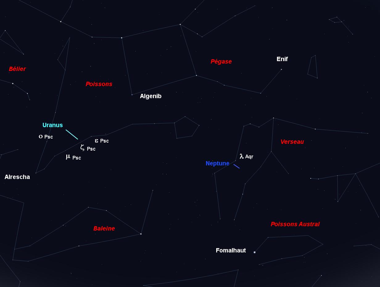 Uranus Neptune opposition 2016