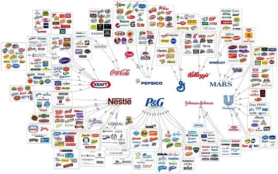 le monde en 10 sociétés