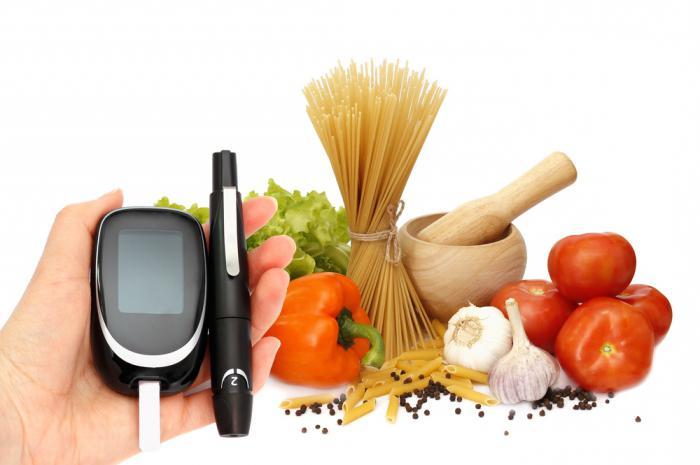 Реферат на тему сахарный диабет профилактика