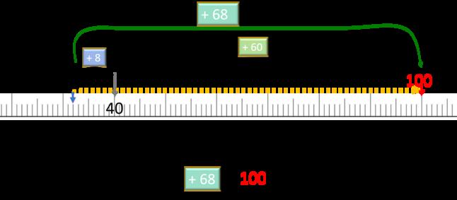 Les compléments à 100
