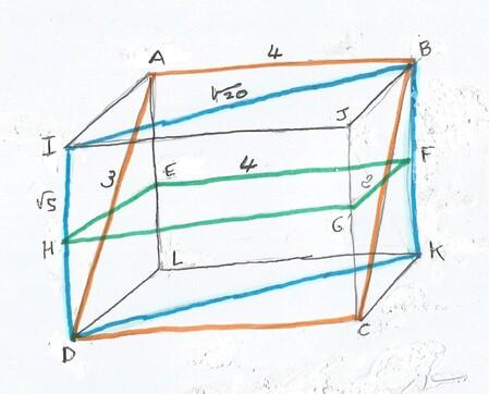 LA NEF - Partie II
