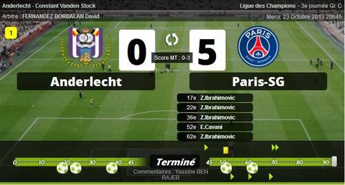 23 Octobre 2013 - Anderlecht 0-5 Paris SG