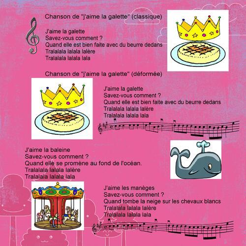 La galette, la chanson, la couronne