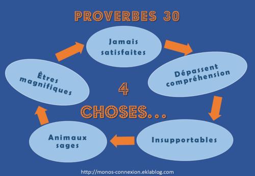 Proverbes 30 - Lecture et Prière
