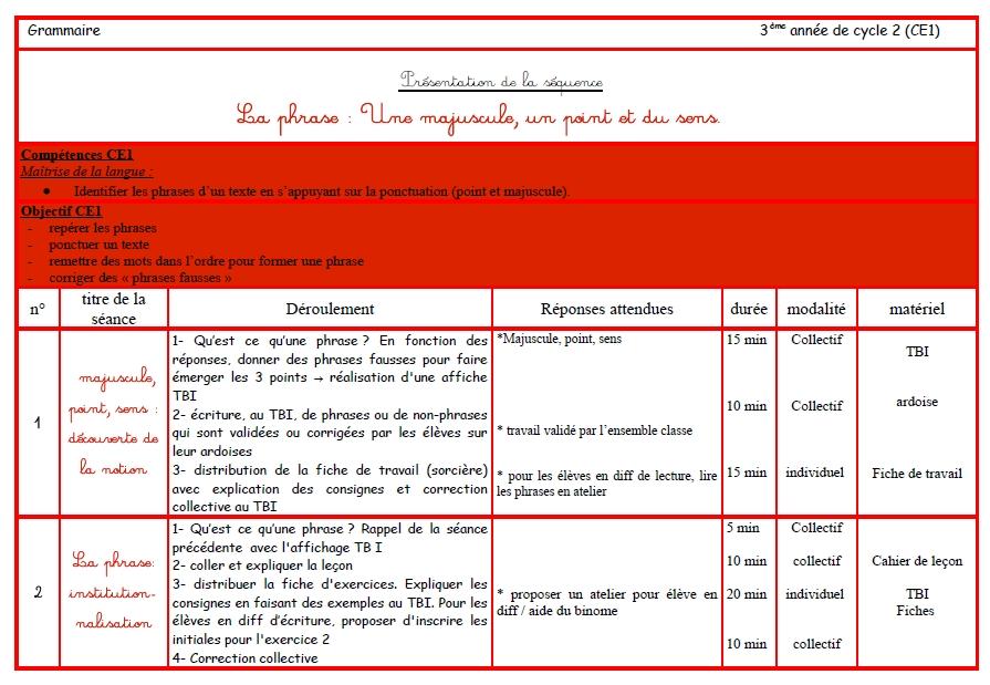 Fabulous Cahier Journal et autres fiches de prép - L'école des Juliettes EC53