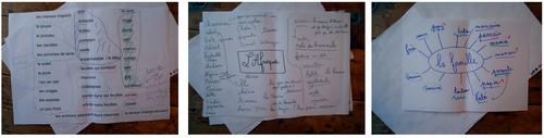 Se lancer : une carte pour ranger les idées