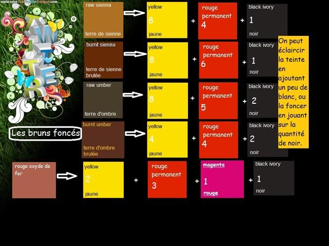 Dessin et peinture - vidéo 1483 : Les proportions de couleurs nécessaires à l'obtention de différents bruns - tuto 2.