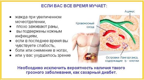 Повышение сахар в крови симптомы