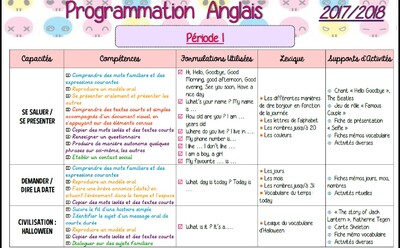 image progression anglais