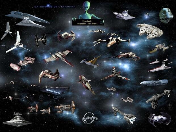 """Typologie des vaisseaux """"Star Wars"""""""