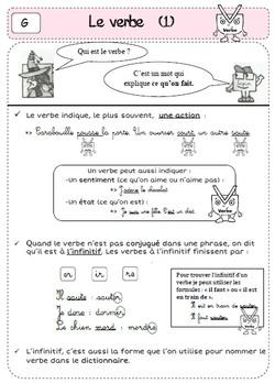 Une lecture sympa sur le verbe (et le sujet)