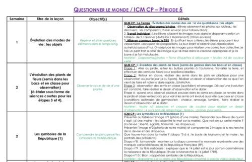 Détails séances QLM EMC Période 5 - CP (+GS) (année scolaire : 2020/2021)
