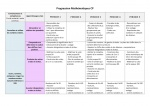Progressions/programmations