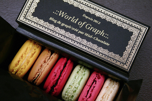 World of Graph' by Ladurée