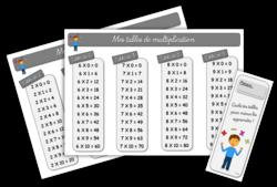 Maths Ce1: apprendre ses tables de multiplication