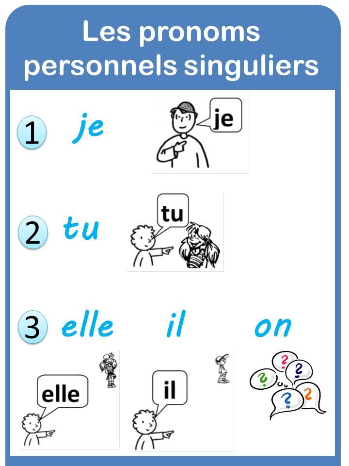 les pronoms personnels cod et coi exercices pdf cm2
