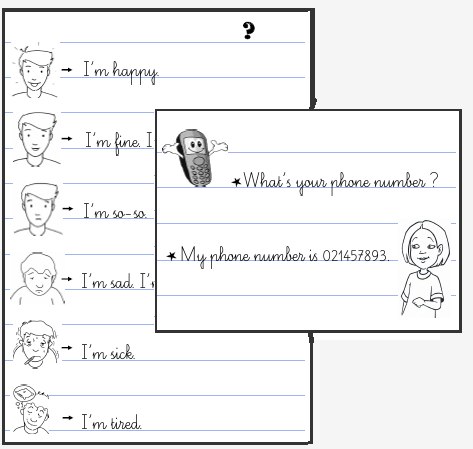 What's your phone number / How are you ? - Educreuse Période 1 Module 3