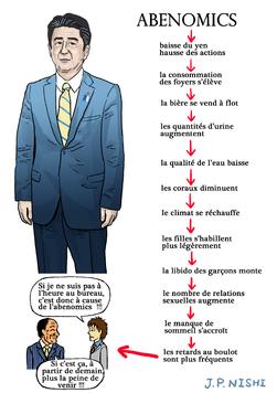 """Les limites de l' """"Abenomics"""""""