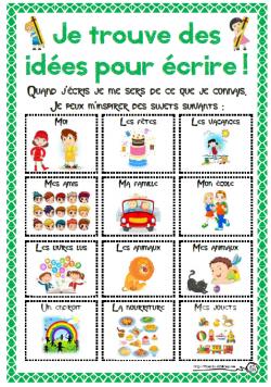 Dixmois.eklablog,Atelier d'écriture, écrire, expression écrite, production, Ce1, Ce2, cm1, cm2, idées, sujets
