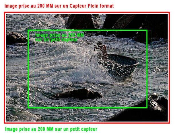 """Résultat de recherche d'images pour """"coefficient multiplicateur en photo"""""""
