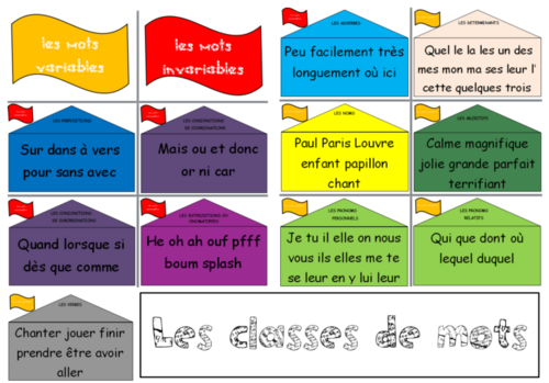 français : classe de mots - trace écrite élèves - CM