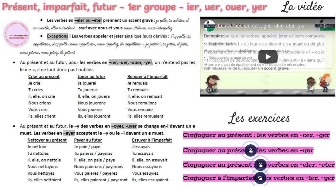Conjugaison Cm2 Les Crayons De Delf