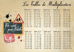 Tables de multiplication : les astuces