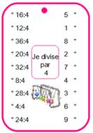 C3 - cartes à fil - division