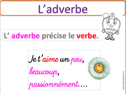 La notion d'adverbe