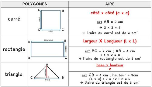 Leçon Me10 Calculer l'aire du carré, du rectangle et du triangle