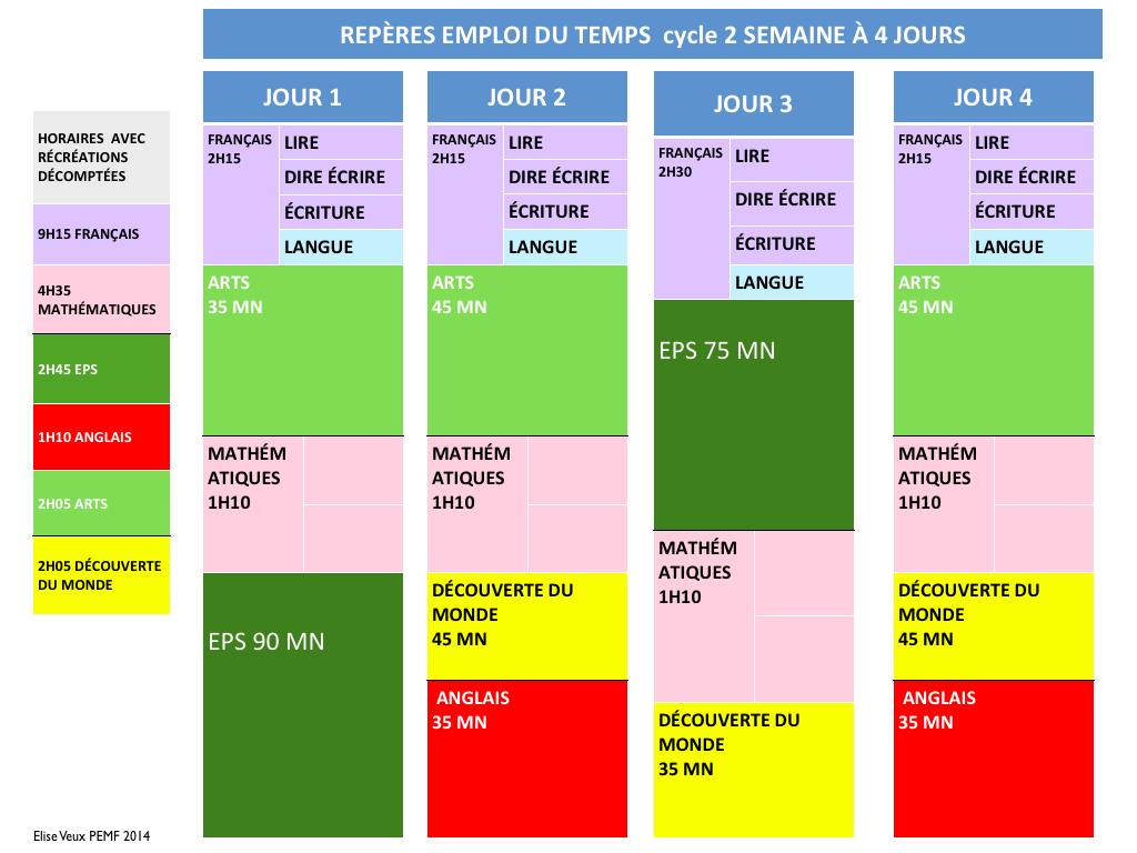Gut gemocht Concevoir son emploi du temps : semaine à 4 jours et 4 jours et  WC18