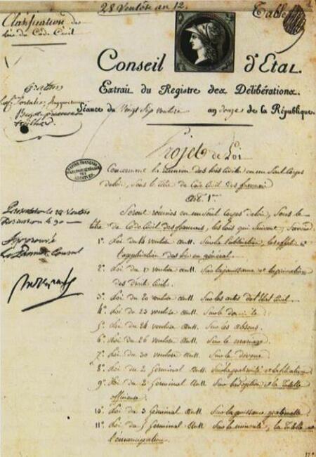Acte de promulgation du Code civil en date du 30 ventôse an XII