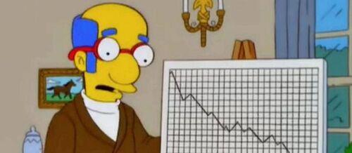 """""""Les Simpson"""" une famille de voyants."""