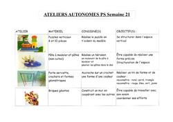 Ateliers Autonomes PS période 4