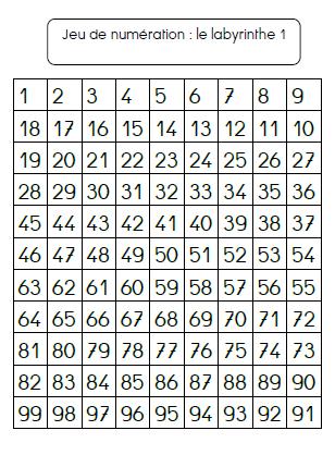 jeu de numération : le labyrinthe des nombres