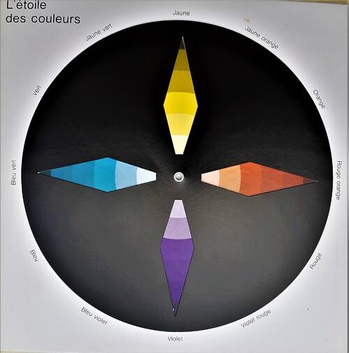 accords de couleurs à partir du violet