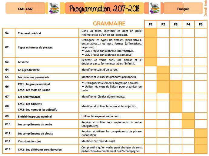 Programmations En Ce1 Ce2 Cm1 Cm2 Version 2017 2018 Christallecole