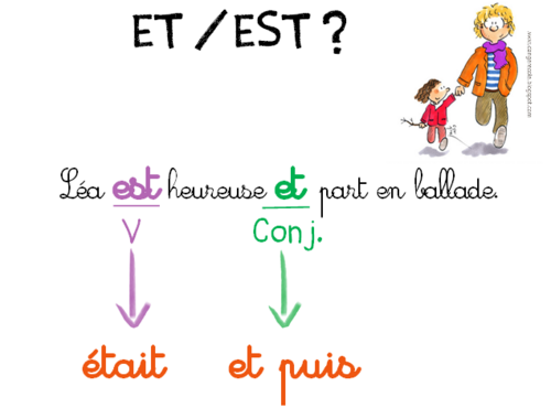 Et /estst