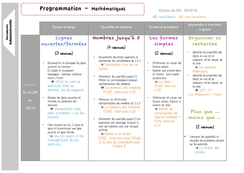 Programmation Math GS 2015