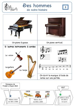 3. Frédéric Chopin